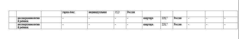 Safonov_122