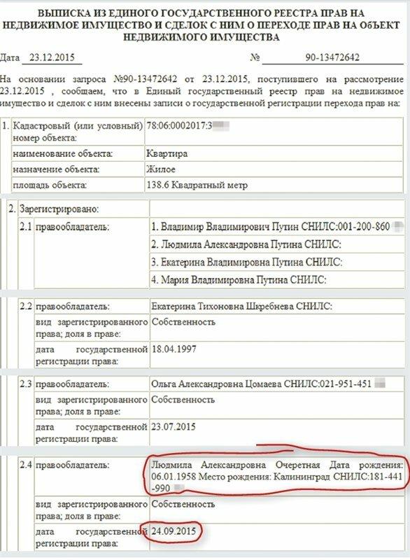 Putina_012