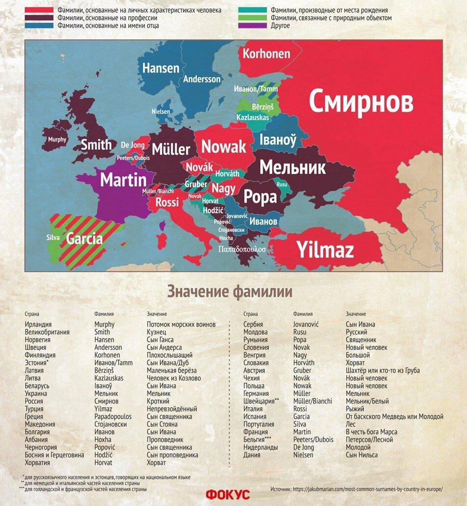 Cамые распространенные фамилии в России и Европе