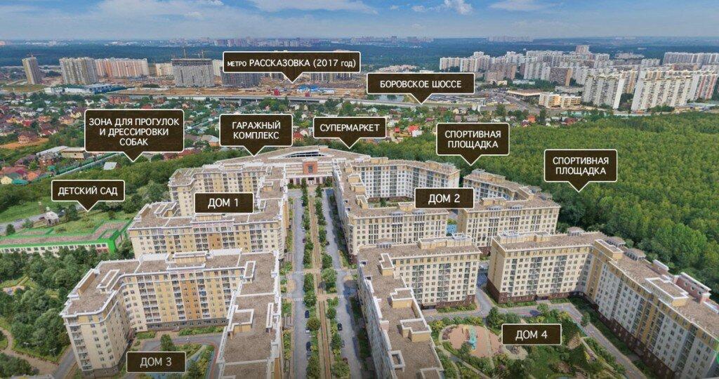 """Кравтиры в ЖК """"Рассказово"""" - панорамный вид и инфраструктура"""
