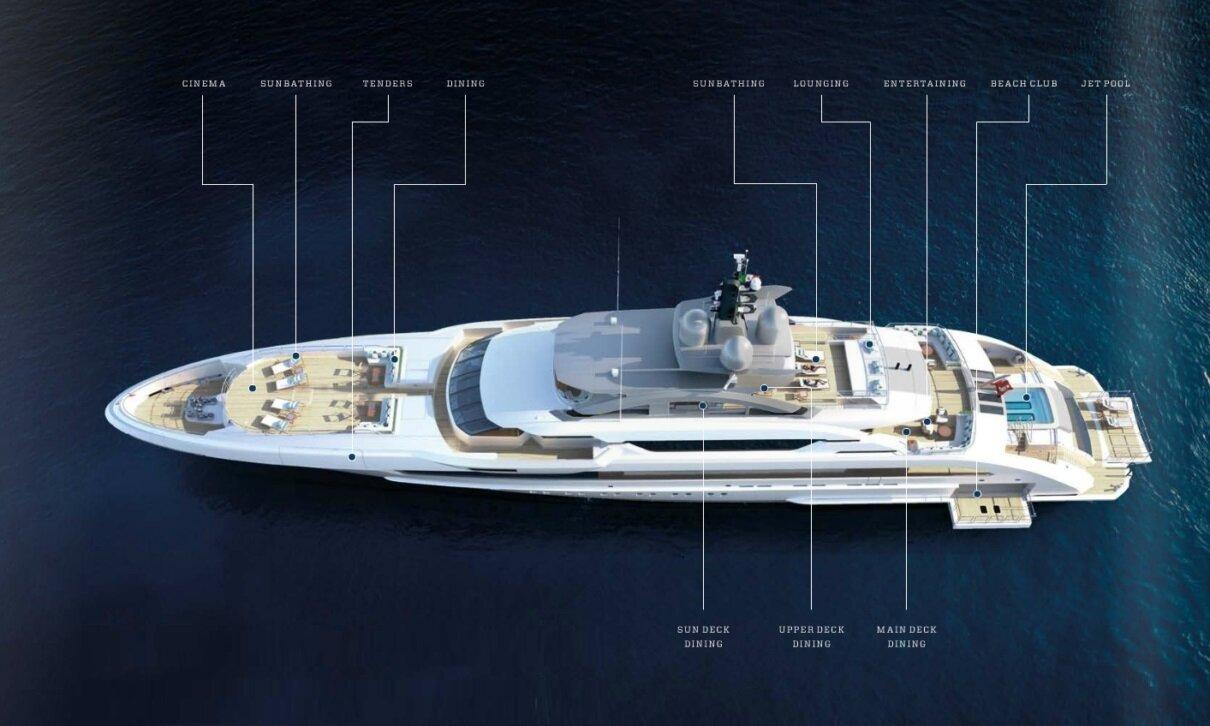 """Схема самой дорогой яхты в мире """"Galactica Super Nova"""""""