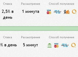 Онлайн-займы на карту, изображение с сайта zajmonline.com